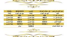 سعر الذهب اليوم | اسعار الذهب اليوم | الخميس 13-10-2016 | في مصر الساعة ...