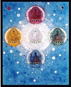 5 Buddha Families… 5 Aspects of the Enlightened Mind At the center of the mandala is Vairochana, lord of the Buddha family, who is white and represents the wisdom of all-encompassing space and its opposite, the fundamental ignorance that is the...