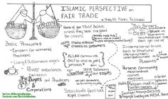 [Interview] Umm Sultan on creating 'Sketchy Muslims' and the art and benefits of sketchnoting