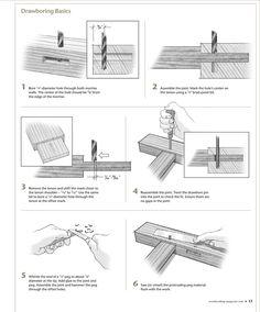 Drawboring Basics. #woodworking