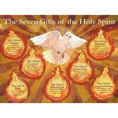 Bible Event: Pentecost & The Holy Spirit on Pinterest ...