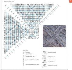 from Interweave crochet winter 2017 Stitch Crochet, Slip Stitch, Crochet Stitches Patterns, Stitch Patterns, Interweave Crochet, Crochet Winter, Winter 2017, Double Crochet, Overlays
