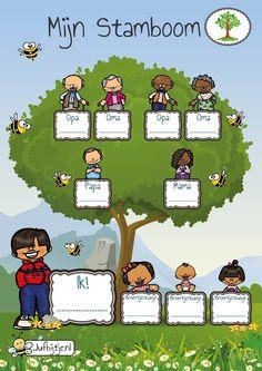 Werkblad Mijn Stamboom - jufbijtje.nl Kids Planner, Dutch Language, Bible Crafts For Kids, Mamas And Papas, Sensory Play, Project Life, Kids And Parenting, Coaching, Activities