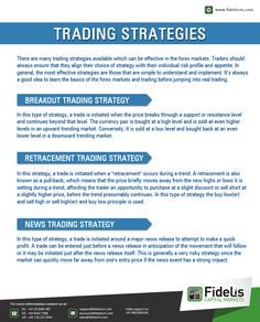 Trading Strategies:- There are many trading strategies available which can be…