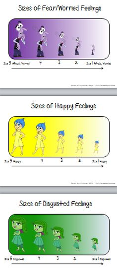 Size of your Feelings with Disney Pixars Inside Out movie characters - Wordpress For Therapists - Ideas of Wordpress For Therapists - Size of Feelings using Inside Out for emotions teaching Elementary Counseling, Counseling Activities, Therapy Activities, School Counseling, Play Therapy, Speech Therapy, Therapy Ideas, Elementary Schools, Inside Out Emotions