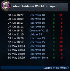 World of Logs - Real Time Raid Analysis