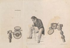 "An illustration of the camera lucida (patented in 1807 by William Hyde Wollaston) from George Dollond's ""Description of the Camera Lucida: An Instrument for Drawing in True Perspective, and for Copying, Reducing, or Enlarging Other Drawings"" (1830)."