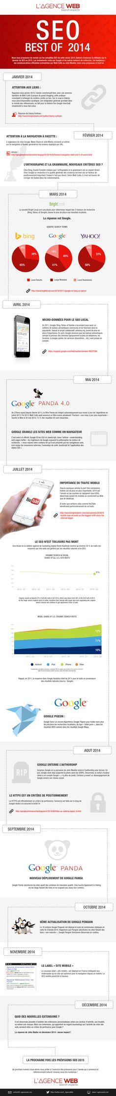 Best Of SEO 2014 - par l'Agence Web