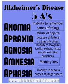 Symptoms of Alzheimers