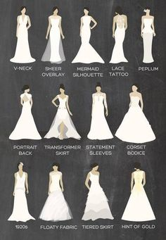 Wedding dresses types which will never go out of style!