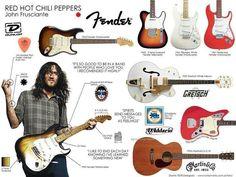 John Frusciante' s guitars