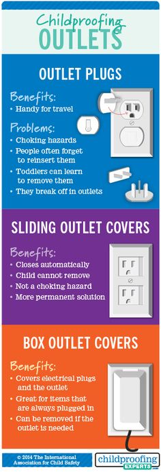 Childproofing Outlets infographic created by Visible Logic   www.visiblelogic.com