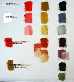 Making Zorn's Palette Work - colour contrast