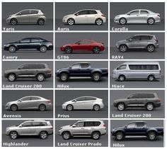 lofty ideas toyota cars name all toyota car models ever made