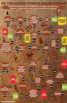 Dieta paleolítica: a volta aos alimentos do homem das cavernas - http://epoca.globo.com/vida/vida-util/saude-e-bem-estar/noticia/2014/02/bdieta-paleoliticab-volta-aos-alimentos-do-homem-das-cavernas.html