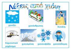 dreamskindergarten Το νηπιαγωγείο που ονειρεύομαι !: Λίστες αναφοράς για το χειμώνα Greek Language, English Class, Preschool, Map, Activities, Winter, Blog, Crafts, Google