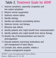 Treatment Goals for ADHF .....USPharmacist.com > Acute Decompensated Heart Failure