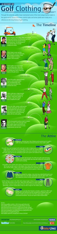 The history of Golf Clothing  #golf #lorisgolfshoppe