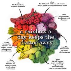 A rainbow a day keeps the doctor away. Purple = açaí