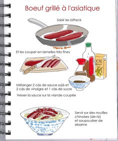 recette boeuf grillé Cocktail Wieners, Bento And Co, Asian Recipes, Healthy Recipes, Kitchen Drawing, Healthy Cocktails, Grilled Beef, Asian Cooking, French Food