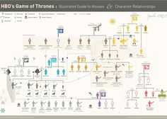 illustrated map of game of thrones
