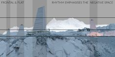 Making of Northern Wisps Albedo, Zbrush, Deities, Geology, Cabins, Challenge, Composition, How To Make, Design