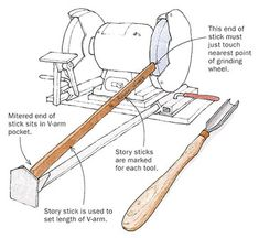 Shrewd wood turning hacks link – Woodworking Tips – Diy Woodturning Tools, Lathe Tools, Woodworking Lathe, Learn Woodworking, Woodworking Workshop, Woodworking Ideas, Blacksmithing, Wood Turning Lathe, Wood Turning Projects