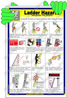 Graphic Safety Training Posters Safety Topics, Safety Rules, Safety Pictures, Danger Signs, Construction Safety, Safety Posters, School Safety, Program Management, Safety Training