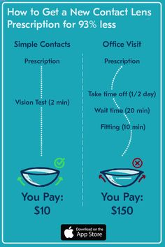 Renew your contact lens prescription from home with Simple Contacts.