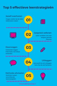 Top # 5 # der # effektiven # Lernstrategien # – - Back To School Learning Tips, Learning Quotes, Education Quotes, Mobile Learning, Classroom Management Strategies, Teaching Social Skills, Primary Education, Kids Education, Montessori Education