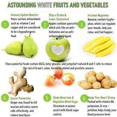 Astounding White Fruits and Vegetables.