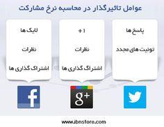 عوامل موثر در محاسبه نرخ مشارکت ها www.ads.ibnst.com