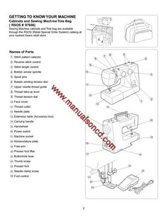 Kenmore 158.16410 Sewing Machine Instruction Manual. Here