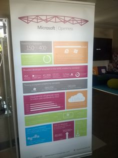 Did you know these facts about Microsoft? Did You Know, Microsoft, Investing, Facts, Let It Be, Business, Store, Business Illustration
