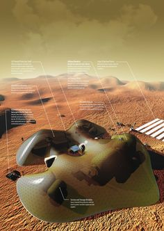 Team: LeeLabs Design: Mollusca L5 Mars habitat Our concept proposes a design and methodology for a Mars shell/membrane system to create a protected space for inflated habitation modules and outdoor areas while utilizing 100% indigenous materials as the 3D printing substrate.