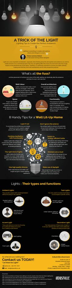 How to Choose the Right Lights for Your Home #infographic #HowTo #HomeImprovement