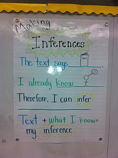 Make something to help/have all year since its hit so hard on test as is difficult for the kiddos. I love this anchor chart on inference, a great resource to have in the room. Reading Lessons, Reading Strategies, Reading Skills, Teaching Reading, Reading Comprehension, Guided Reading, Comprehension Strategies, Thinking Strategies, Shared Reading