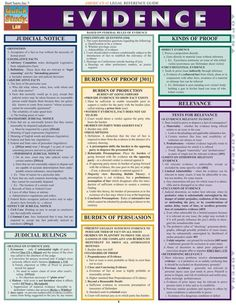 Evidence A comprehensive guide to Evidenciary protocol and procedure. This inclusive guide covers topics ranging from Types of evidence, to Judicial Notice, Judicial Rulings, Burdens [. Writing Skills, Writing Tips, Coping Skills, Law Notes, Law And Justice, Lady Justice, Criminal Law, Criminal Defense, Business Writing