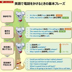 English Tips, English Study, English Words, Learn English, English Language, Thing 1, Japanese Language, Sentences, Names
