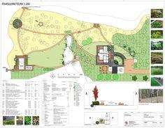 Pihasuunnitelma vapaa-ajan asunnon pihalle - Landscape plan