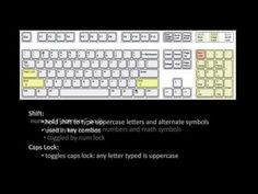 ▶ Learn Computer Basics Tutorial for Beginners - Part 1 - YouTube