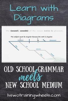 Sentence diagrams are a great way to make the nitty-gritty of grammar visual and understandable. It's now available in an online, interactive format! Teaching Grammar, Teaching Language Arts, Ap Language, English Language, Learn Math Online, Homeschool Curriculum Reviews, Writing Curriculum, Homeschooling Resources, Teaching Resources