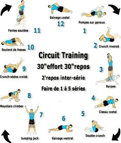 programme d'exercice de musculation en circuit training pour maigrir