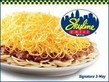 January I enjoyed some homemade skyline chili. I wish there was a skyline chili restaurants out here in California but I'm super glad that there's an awesome skyline chili recipe! Copycat Recipes, Crockpot Recipes, Soup Recipes, Great Recipes, Cooking Recipes, Favorite Recipes, Cooking Chili, Recipies, Muffin Recipes