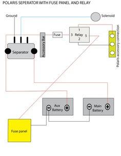 Polaris Cdi Wiring Diagram : polaris, wiring, diagram, Wiring, Diagram, Polaris, Ideas, Diagram,