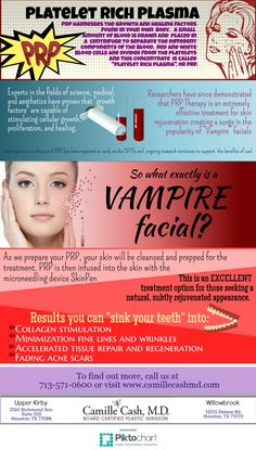 """You may have heard of """"#Vampire Facials"""" or """"Dracula Therapy"""" but what exactly is involved in this treatment?"""