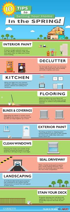 Tips to Selling your Home in the Spring Infographic - http://garrettsrealty.com/blog/selling-your-home-in-the-spring.html via /00ngarrett00/
