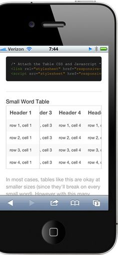 Don't let tables break your responsive layout anymore. This simple JS/CSS combo will let your tables adapt to small device screens without everything going to hell.