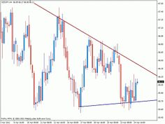 Re: NZDJPY: Ideas de Trading – 23.04.12