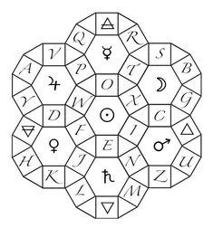 La Sigilisation au sein de la Magie du Chaos Magie Du Chaos, Celestial Sphere, Occult, Witch, Knowledge, Magick, Alchemy, Witches, Witch Makeup